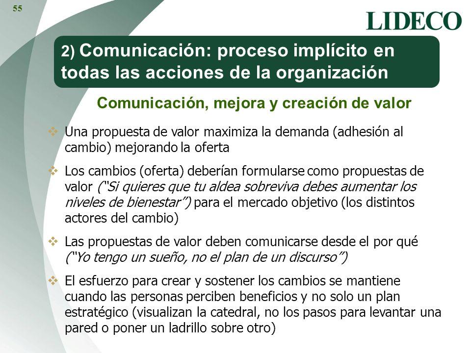 Comunicación, mejora y creación de valor
