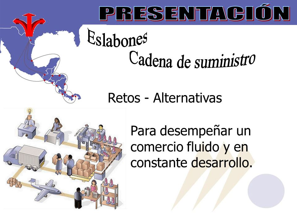 PRESENTACIÓN Eslabones Cadena de suministro Retos - Alternativas
