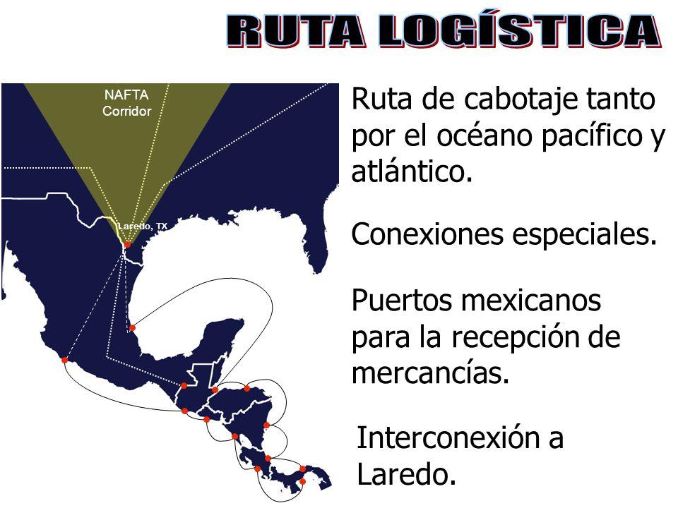 RUTA LOGÍSTICA Ruta de cabotaje tanto por el océano pacífico y atlántico. NAFTA. Corridor. Conexiones especiales.