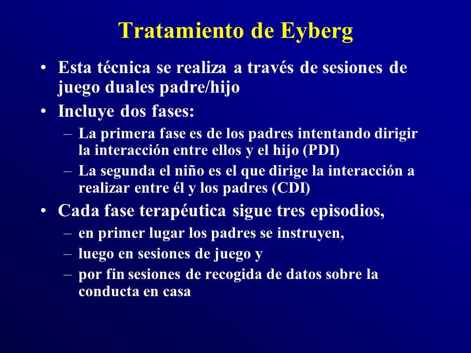 Tratamiento de Eyberg Esta técnica se realiza a través de sesiones de juego duales padre/hijo. Incluye dos fases: