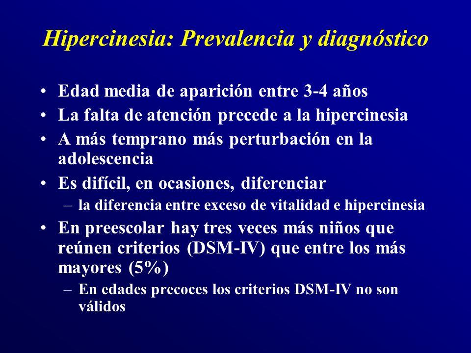Hipercinesia: Prevalencia y diagnóstico