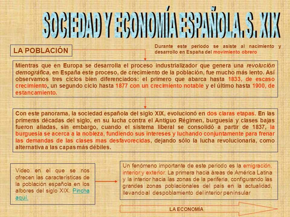 SOCIEDAD Y ECONOMÍA ESPAÑOLA. S. XIX