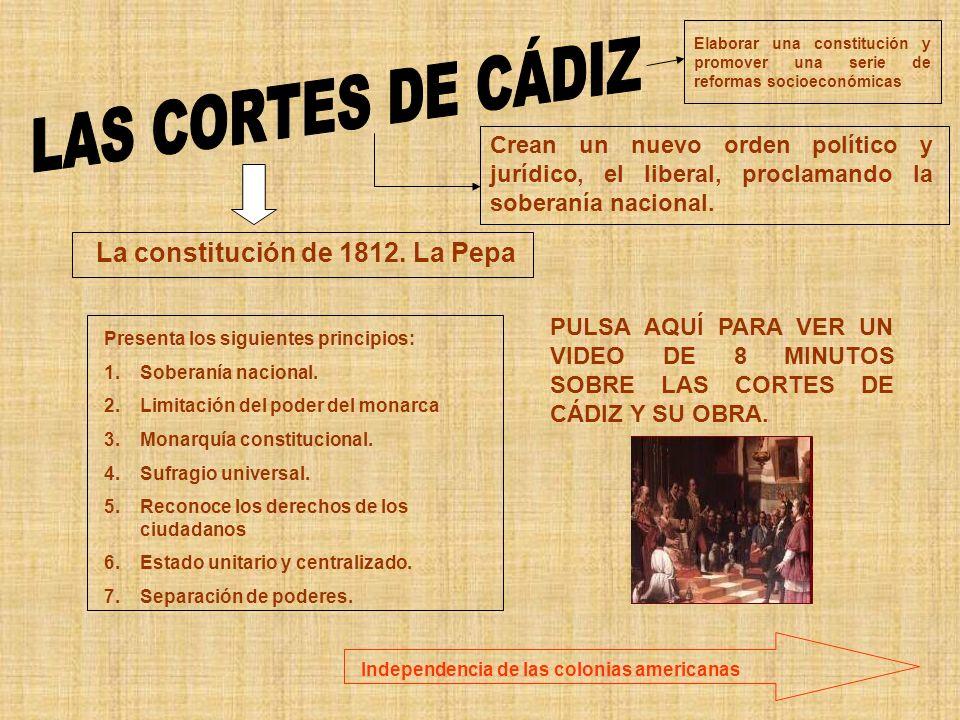 LAS CORTES DE CÁDIZ La constitución de 1812. La Pepa