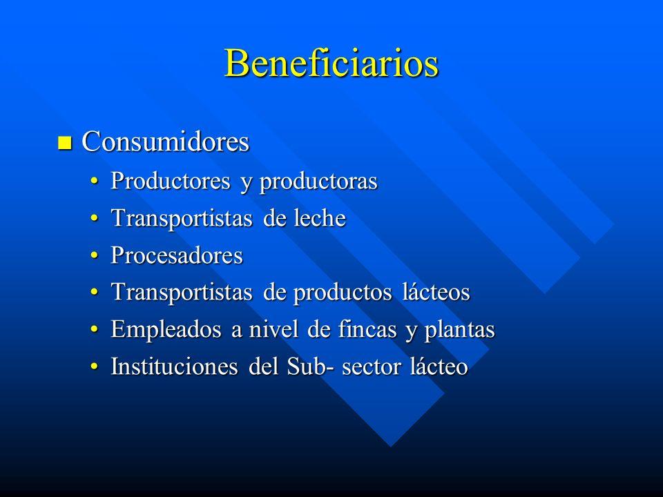 Beneficiarios Consumidores Productores y productoras