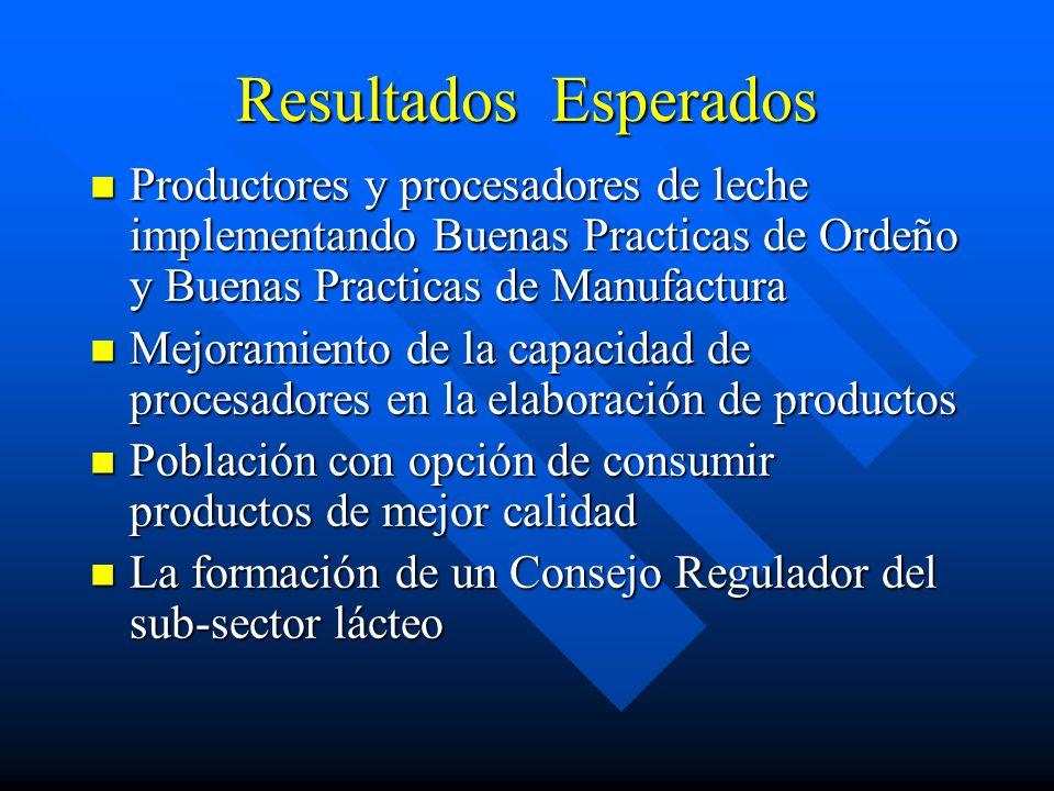 Resultados Esperados Productores y procesadores de leche implementando Buenas Practicas de Ordeño y Buenas Practicas de Manufactura.