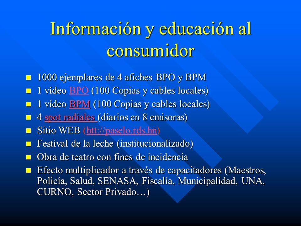 Información y educación al consumidor