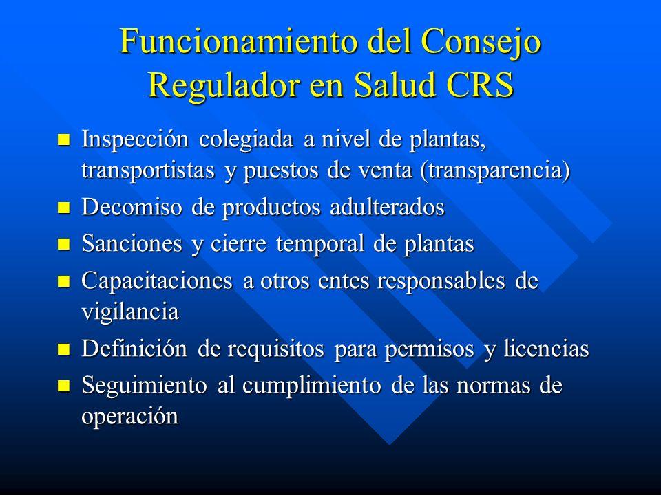 Funcionamiento del Consejo Regulador en Salud CRS