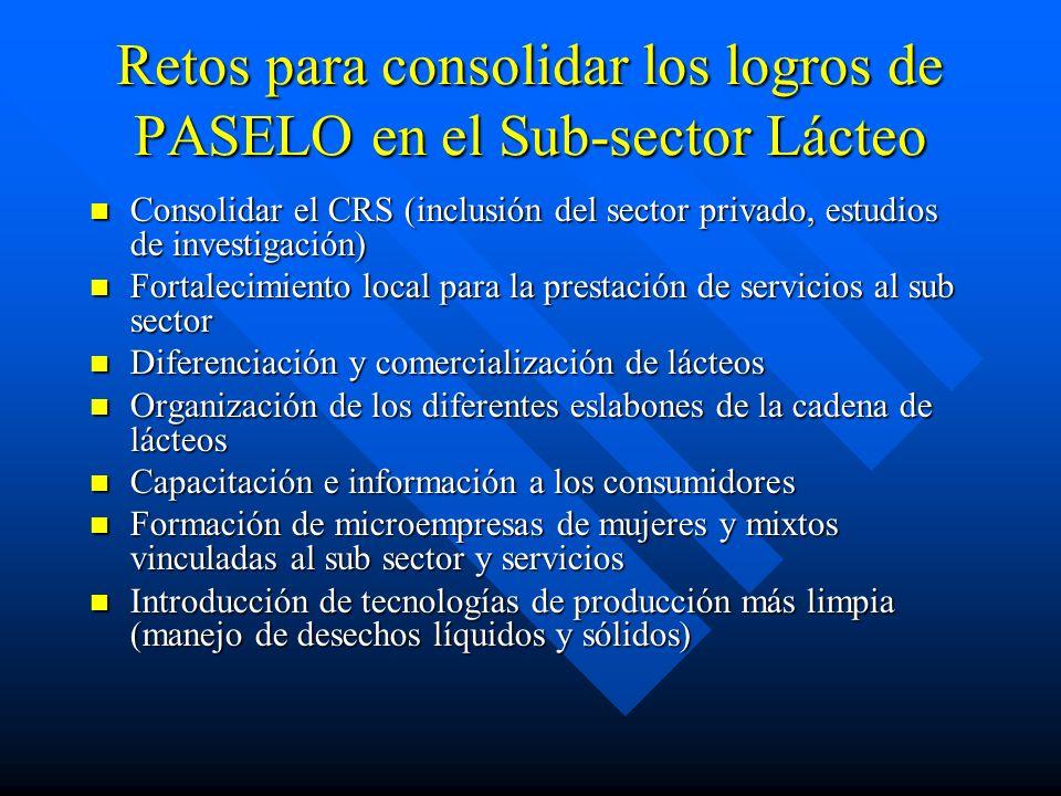 Retos para consolidar los logros de PASELO en el Sub-sector Lácteo