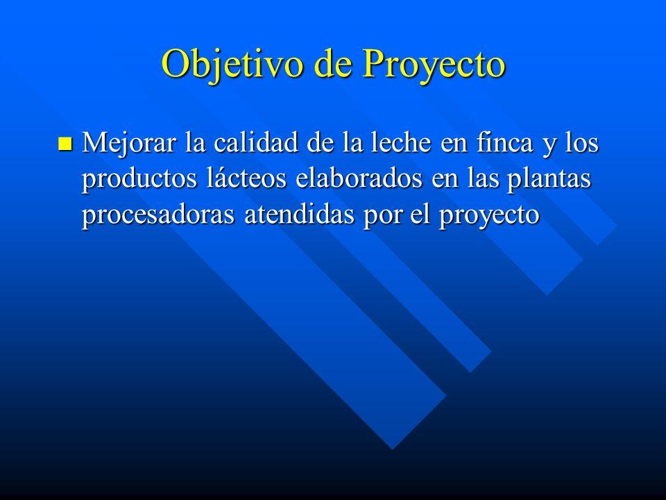 Objetivo de Proyecto Mejorar la calidad de la leche en finca y los productos lácteos elaborados en las plantas procesadoras atendidas por el proyecto.
