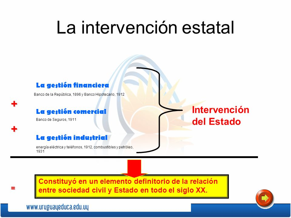 La intervención estatal