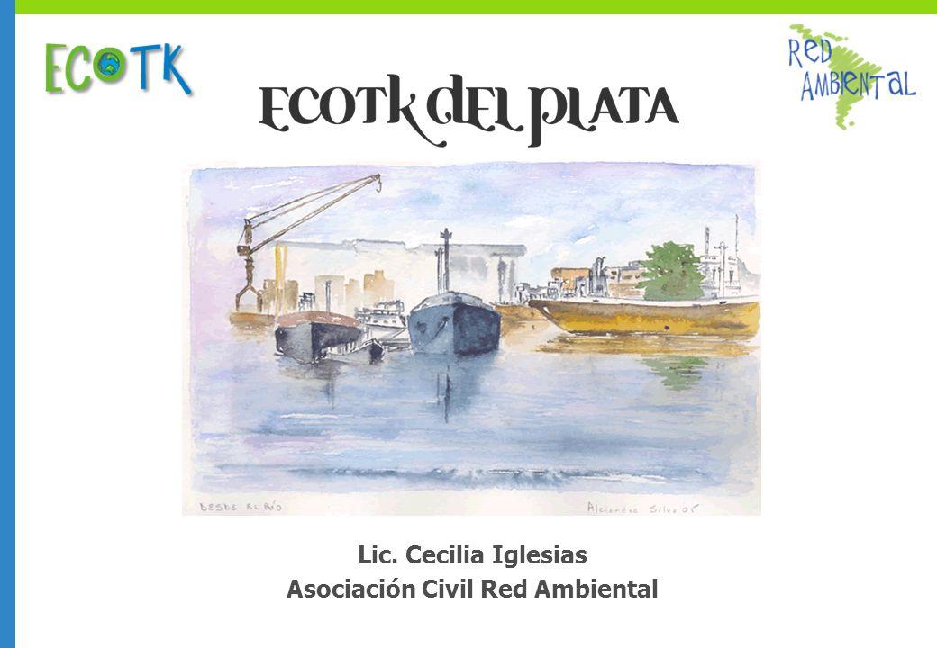 Asociación Civil Red Ambiental