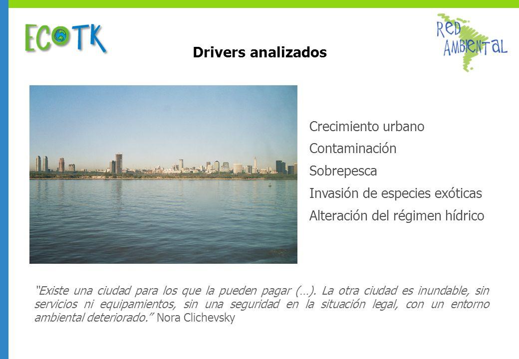 Drivers analizados Crecimiento urbano Contaminación Sobrepesca