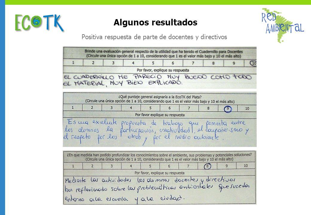 Positiva respuesta de parte de docentes y directivos