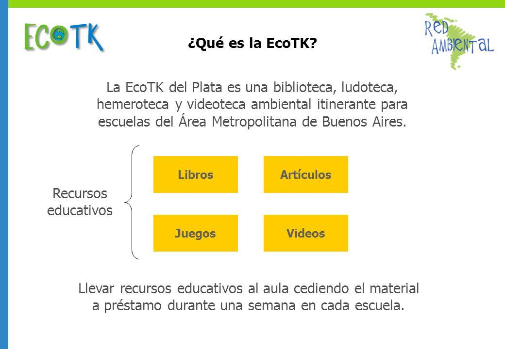¿Qué es la EcoTK