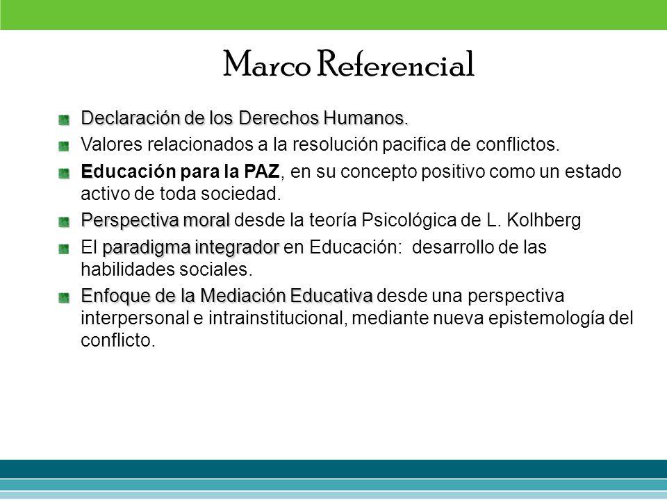 Marco Referencial Declaración de los Derechos Humanos.