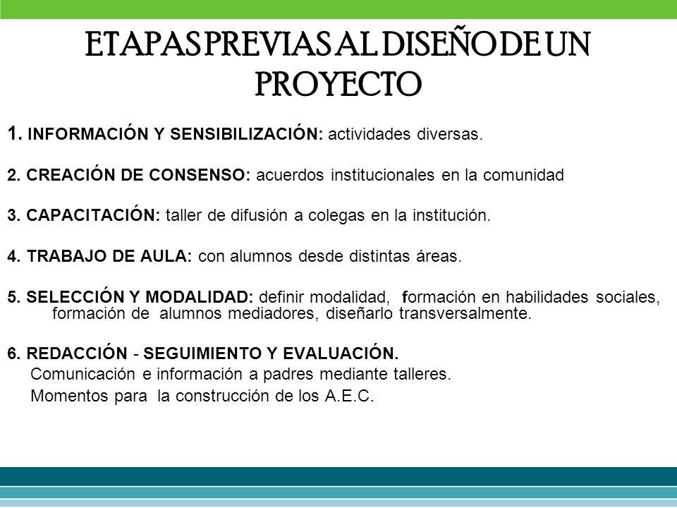 ETAPAS PREVIAS AL DISEÑO DE UN PROYECTO