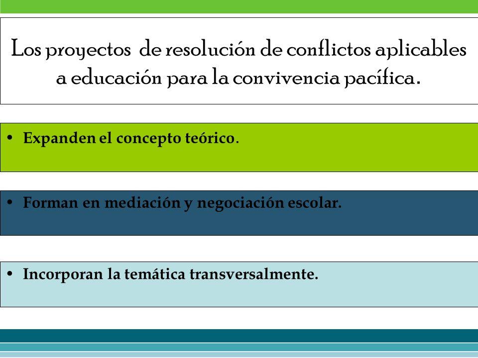 Los proyectos de resolución de conflictos aplicables a educación para la convivencia pacífica.