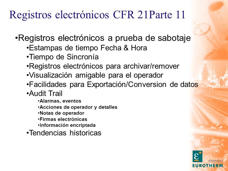 Registros electrónicos CFR 21Parte 11