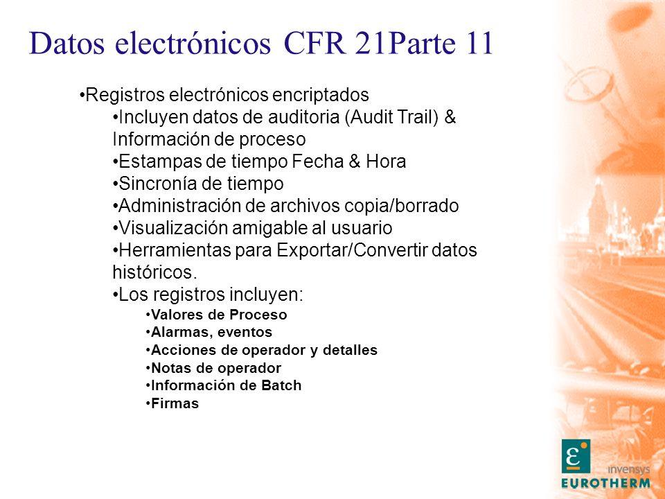 Datos electrónicos CFR 21Parte 11