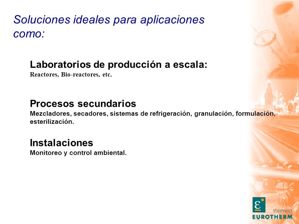 Soluciones ideales para aplicaciones como: