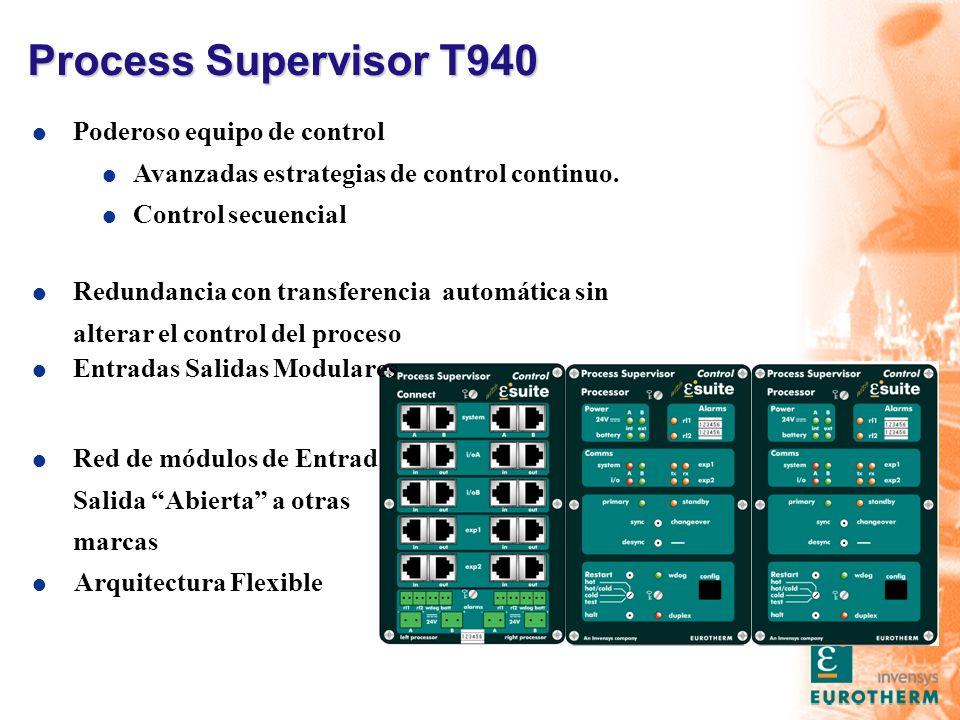 Process Supervisor T940 Poderoso equipo de control