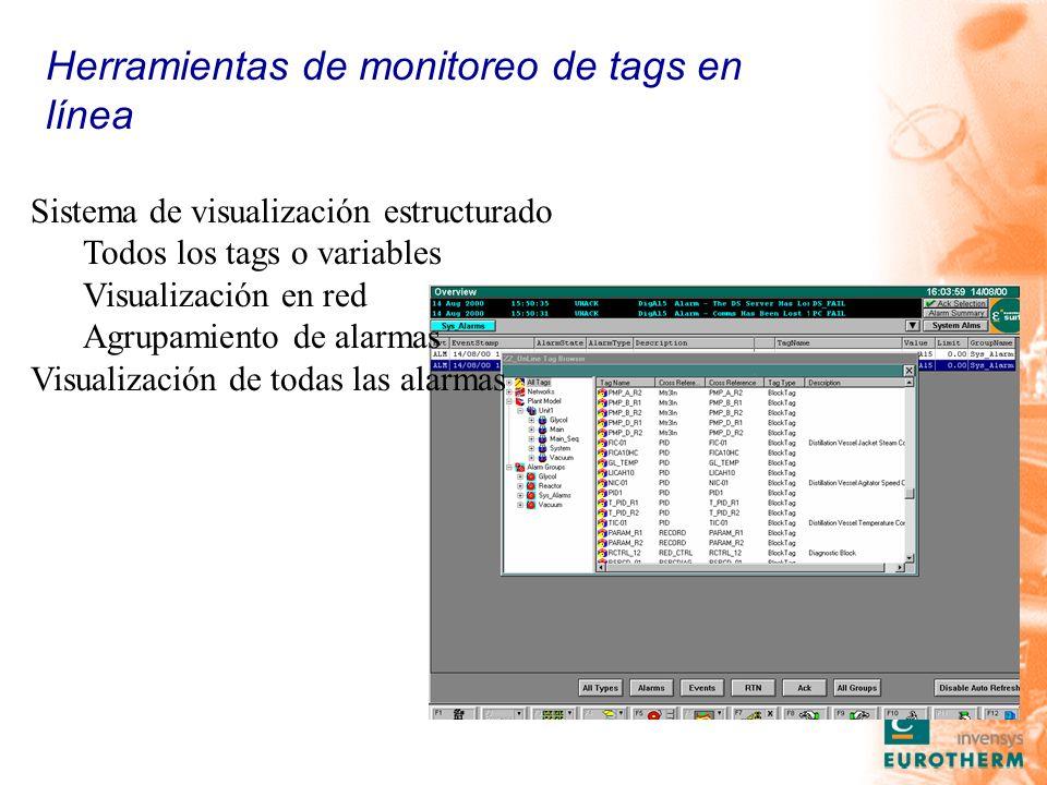 Herramientas de monitoreo de tags en línea