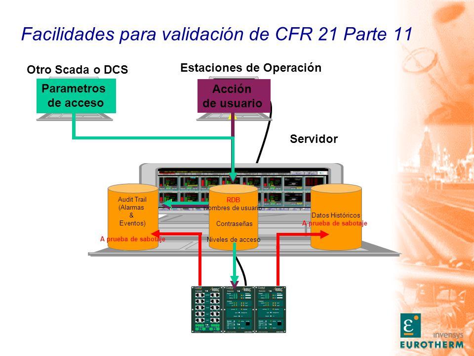 Facilidades para validación de CFR 21 Parte 11