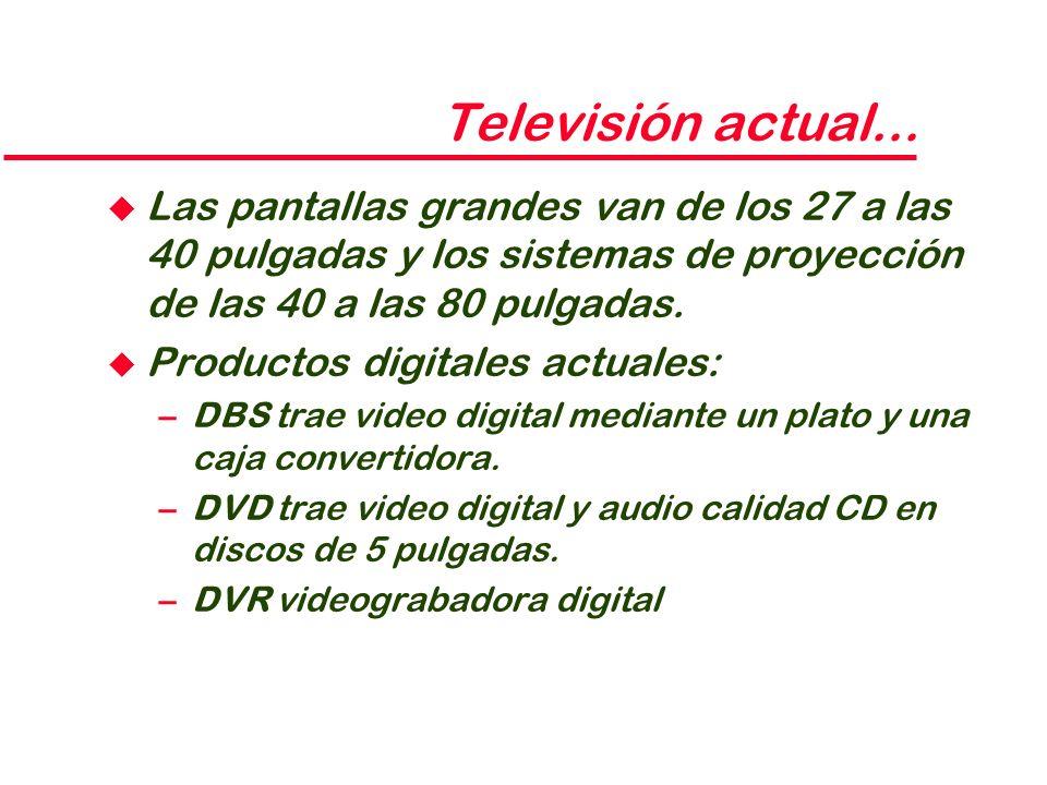 Televisión actual... Las pantallas grandes van de los 27 a las 40 pulgadas y los sistemas de proyección de las 40 a las 80 pulgadas.