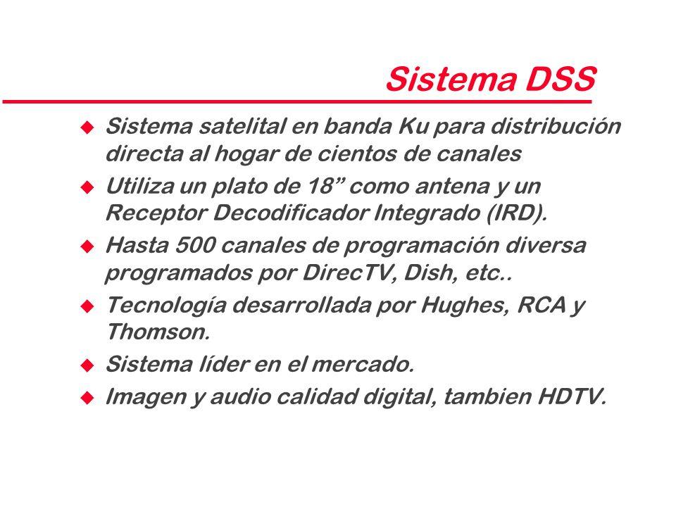 Sistema DSS Sistema satelital en banda Ku para distribución directa al hogar de cientos de canales.