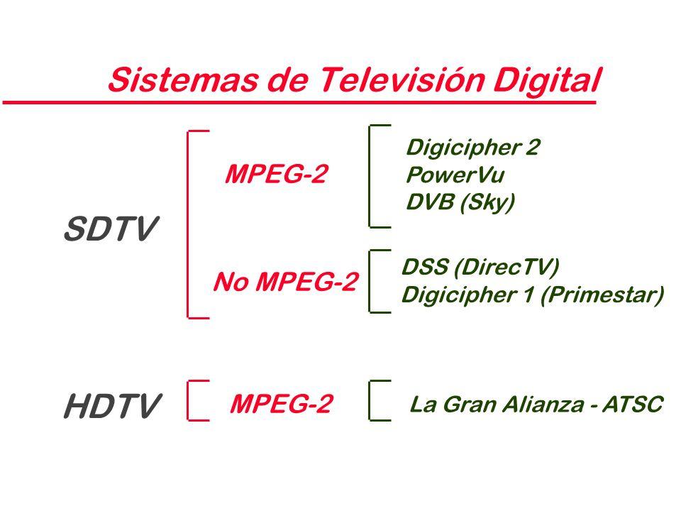 Sistemas de Televisión Digital