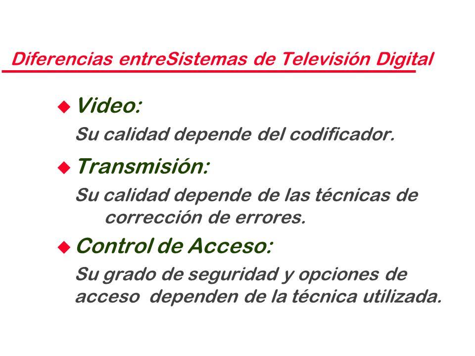 Diferencias entreSistemas de Televisión Digital