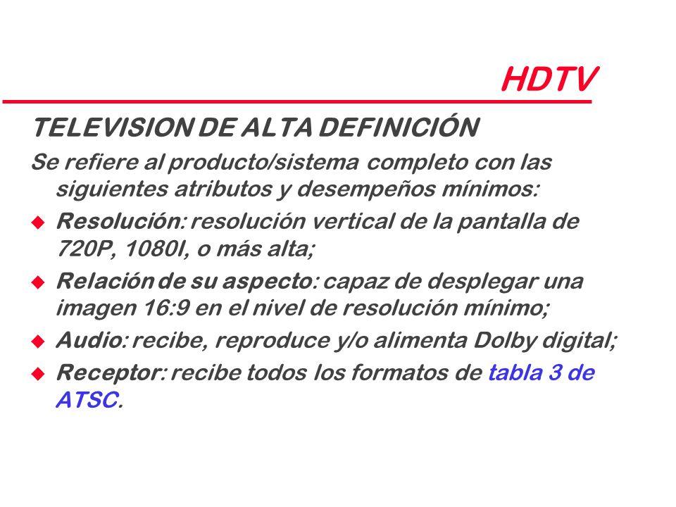 HDTV TELEVISION DE ALTA DEFINICIÓN