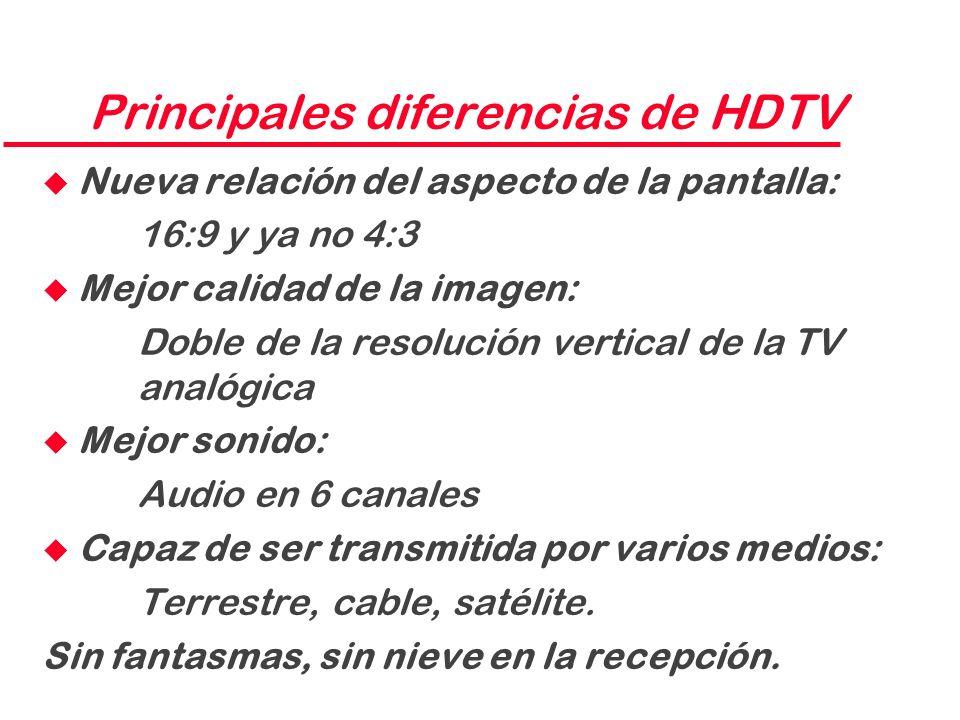 Principales diferencias de HDTV