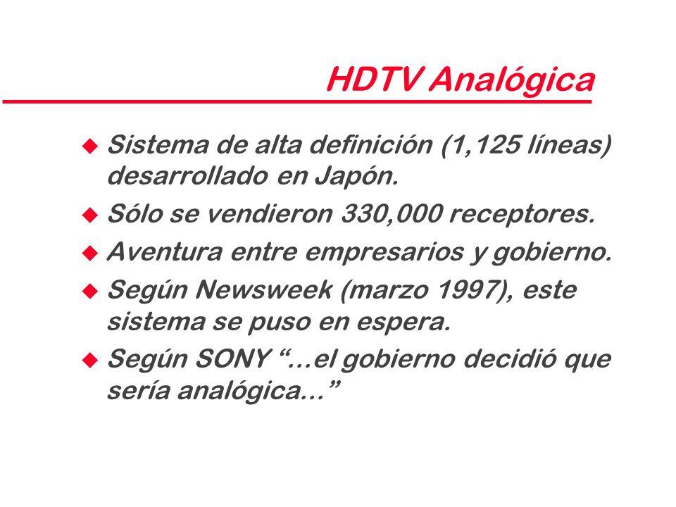 HDTV Analógica Sistema de alta definición (1,125 líneas) desarrollado en Japón. Sólo se vendieron 330,000 receptores.