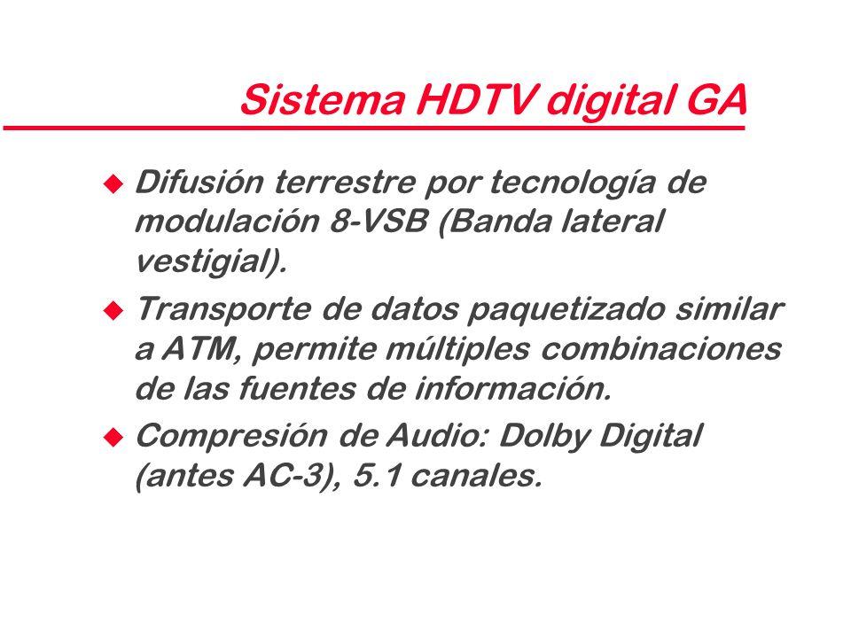 Sistema HDTV digital GA
