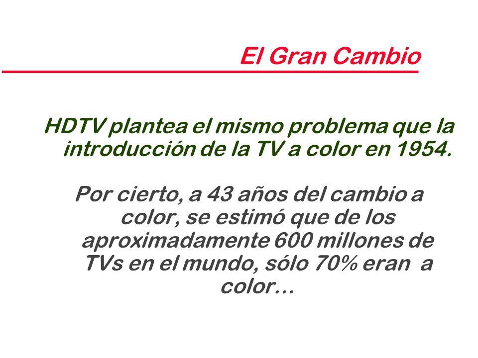 El Gran Cambio HDTV plantea el mismo problema que la introducción de la TV a color en 1954.