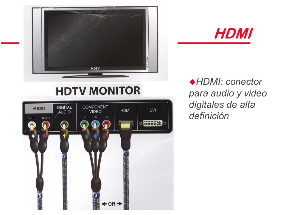 HDMI HDMI: conector para audio y video digitales de alta definición