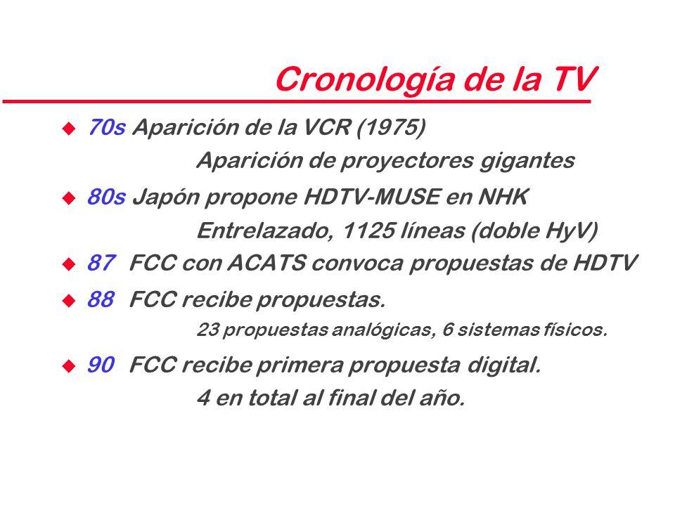 Cronología de la TV 70s Aparición de la VCR (1975)