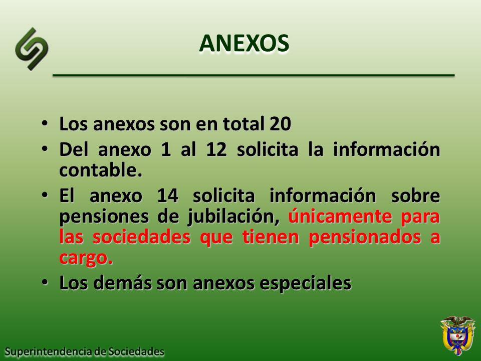 ANEXOS Los anexos son en total 20