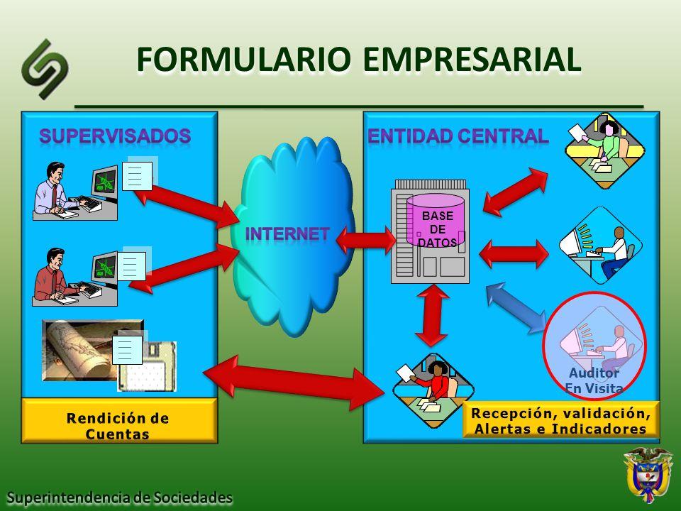 FORMULARIO EMPRESARIAL