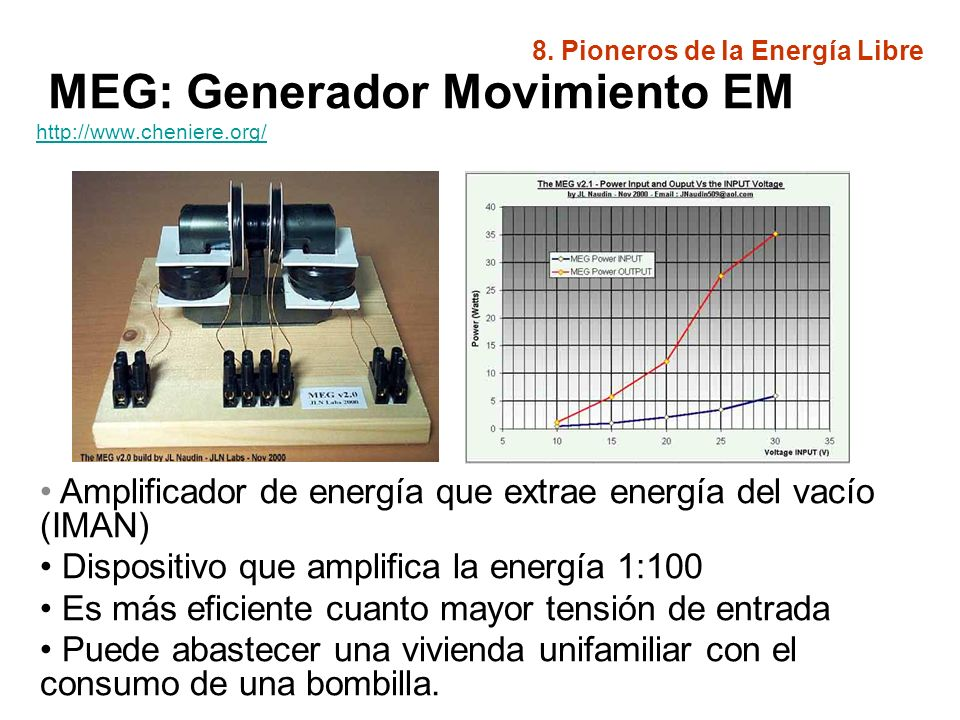 MEG: Generador Movimiento EM http://www.cheniere.org/