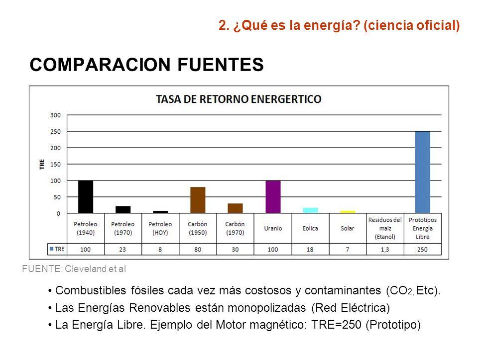 COMPARACION FUENTES 2. ¿Qué es la energía (ciencia oficial)