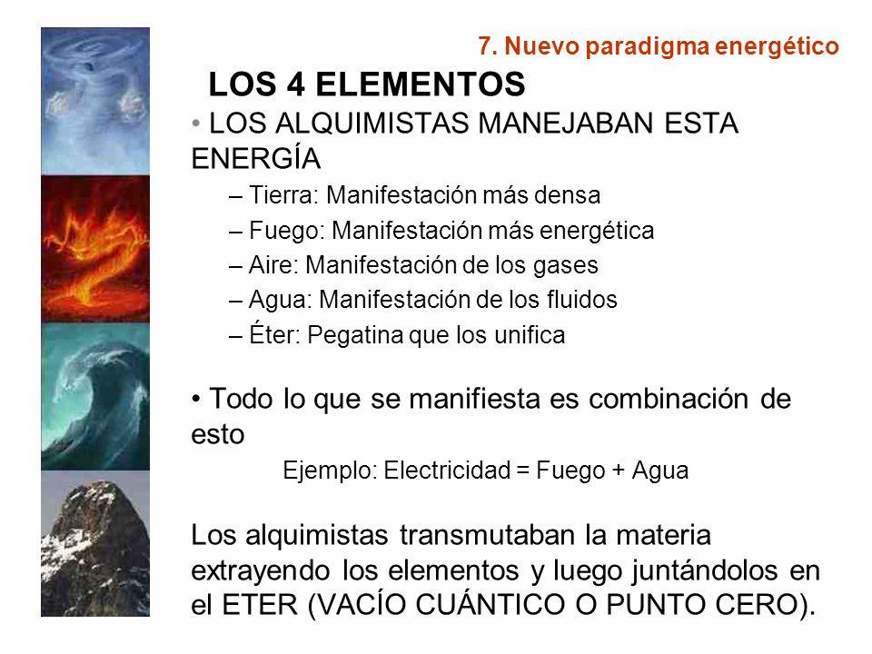 LOS 4 ELEMENTOS LOS ALQUIMISTAS MANEJABAN ESTA ENERGÍA