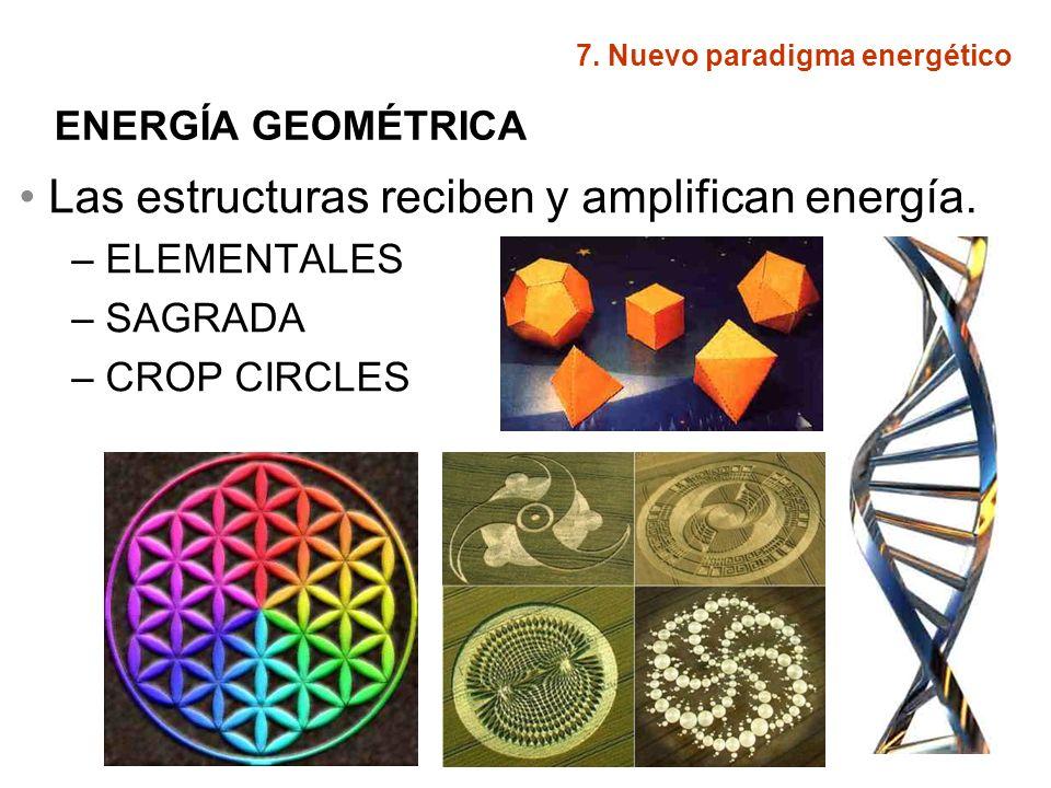 Las estructuras reciben y amplifican energía.