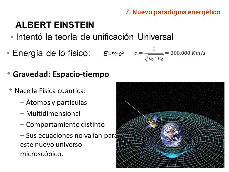 Intentó la teoría de unificación Universal