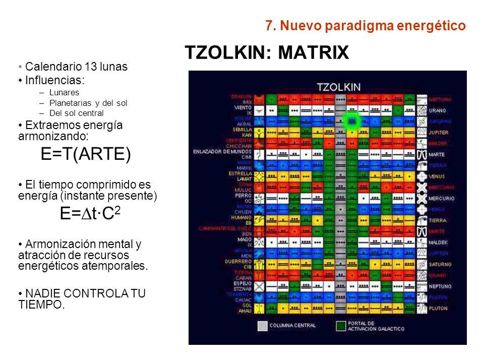TZOLKIN: MATRIX 7. Nuevo paradigma energético Calendario 13 lunas