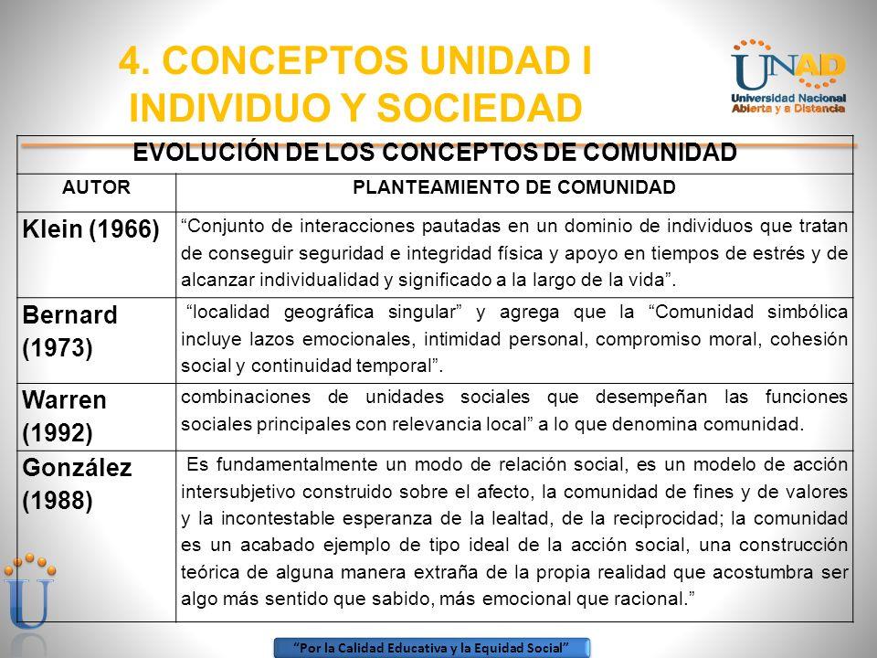 EVOLUCIÓN DE LOS CONCEPTOS DE COMUNIDAD PLANTEAMIENTO DE COMUNIDAD