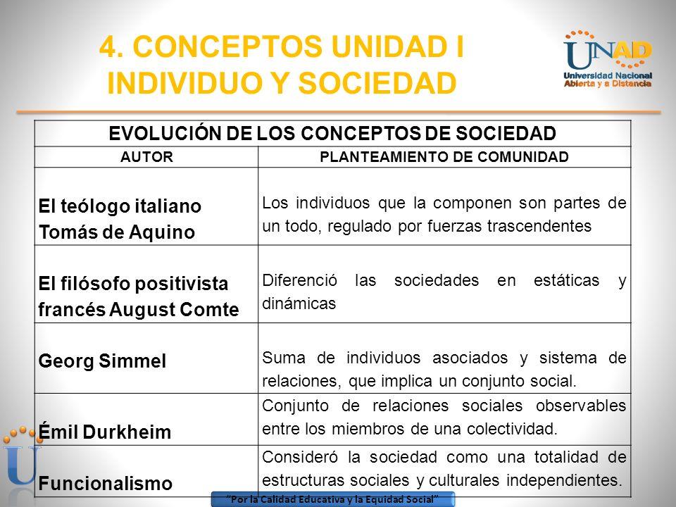 EVOLUCIÓN DE LOS CONCEPTOS DE SOCIEDAD PLANTEAMIENTO DE COMUNIDAD