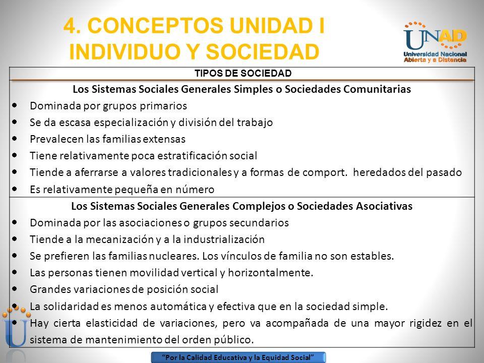 4. CONCEPTOS UNIDAD I INDIVIDUO Y SOCIEDAD