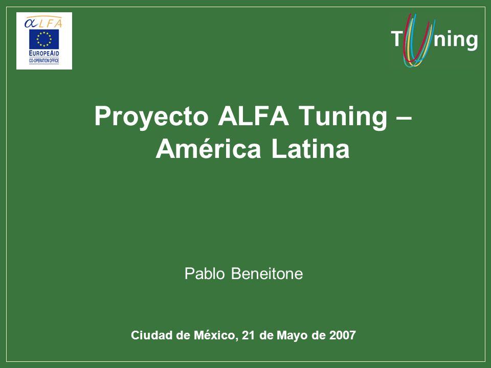 Ciudad de México, 21 de Mayo de 2007